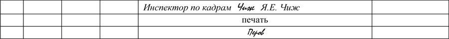 Пример традиционного оформления подписи увольняемого работника (4.7.4)