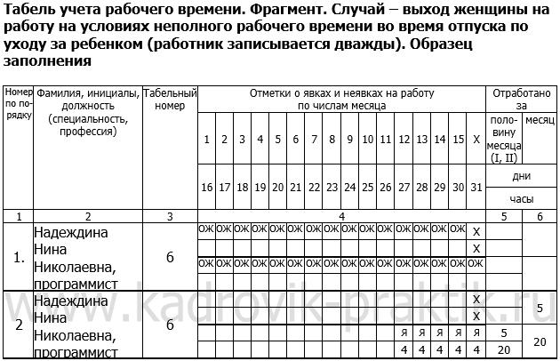 В нем для каждого трудящегося заполняется самостоятельная отдельная строчка, в которой имеется поле, поделенное на клетки по числу календарных дней в месяце.